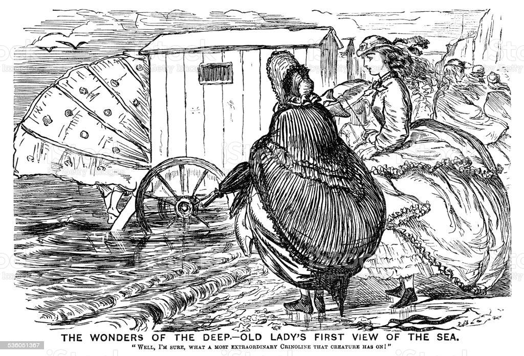 Máquinas de baño victorianas